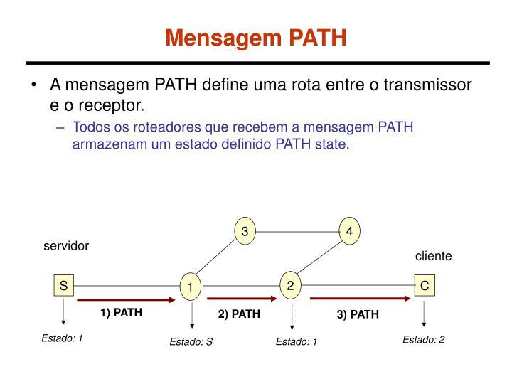Mensagem PATH