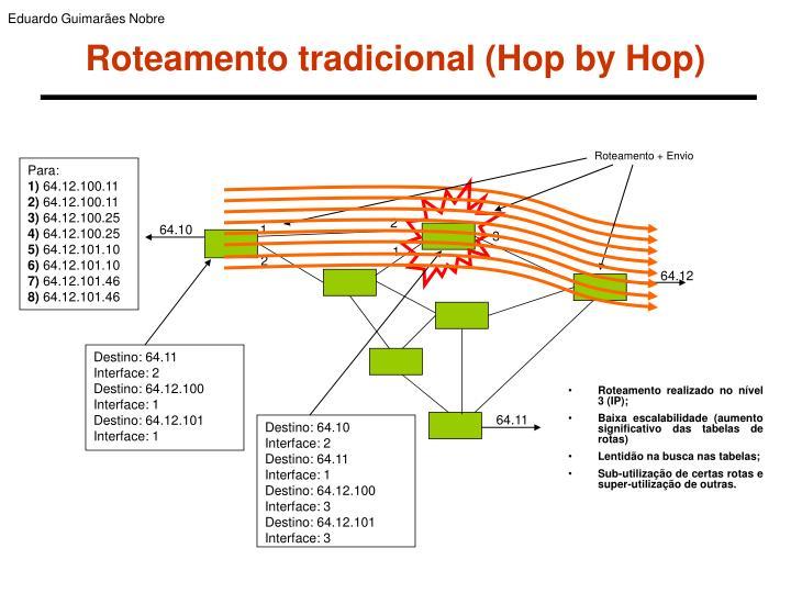 Roteamento tradicional hop by hop