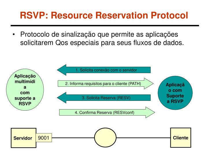RSVP: Resource Reservation Protocol