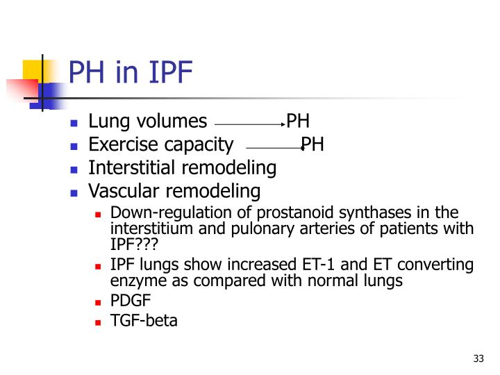 PH in IPF