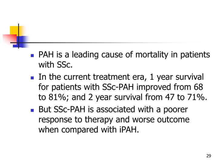 PAH is a leading cause of mortality in patients with SSc.