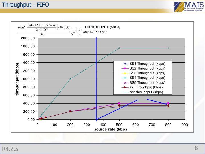 Throughput - FIFO