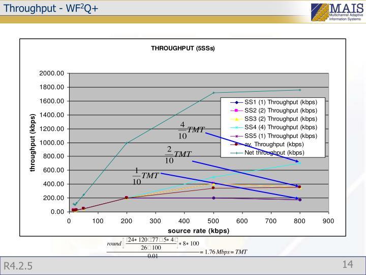 Throughput - WF