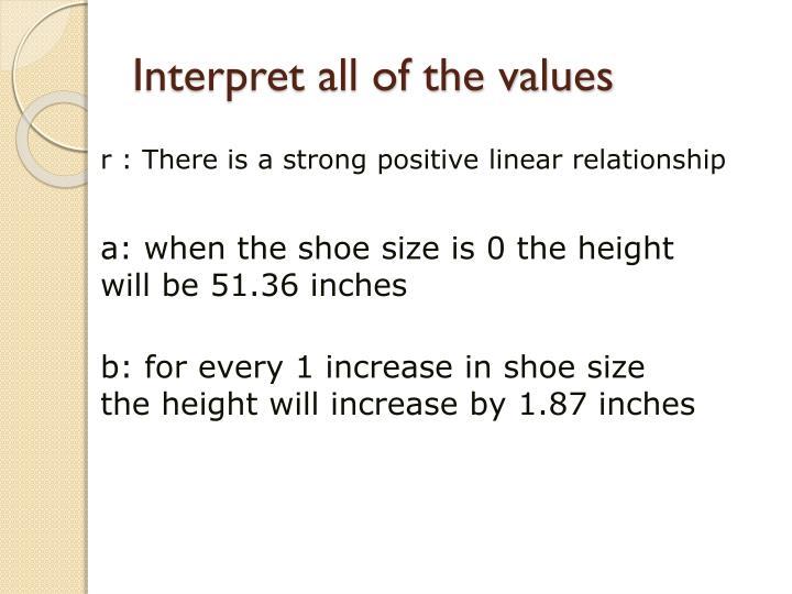 Interpret all of the values