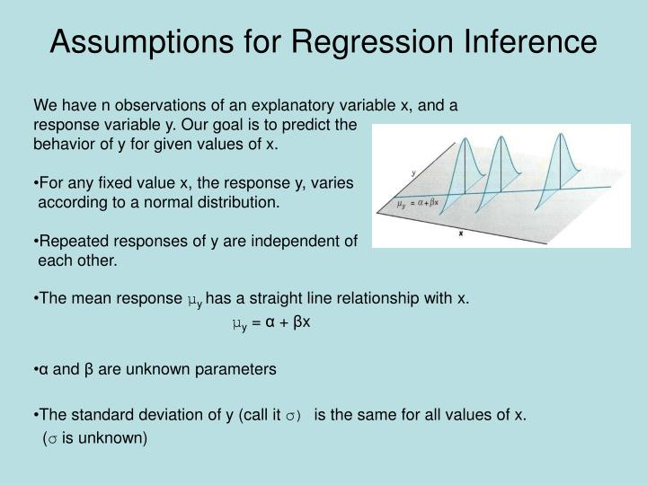 Assumptions for Regression Inference