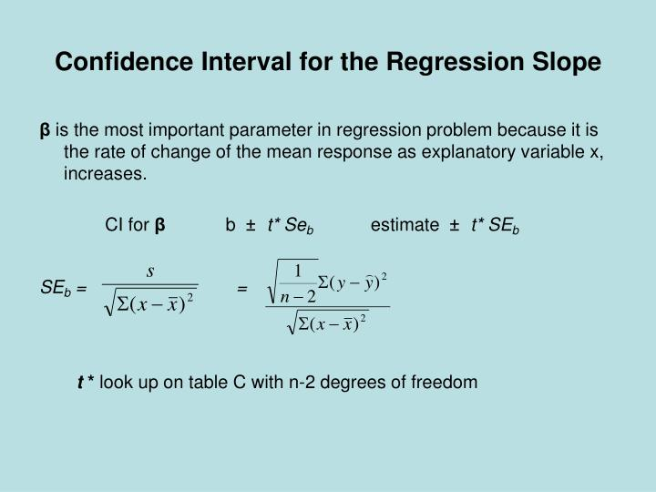 Confidence Interval for the Regression Slope