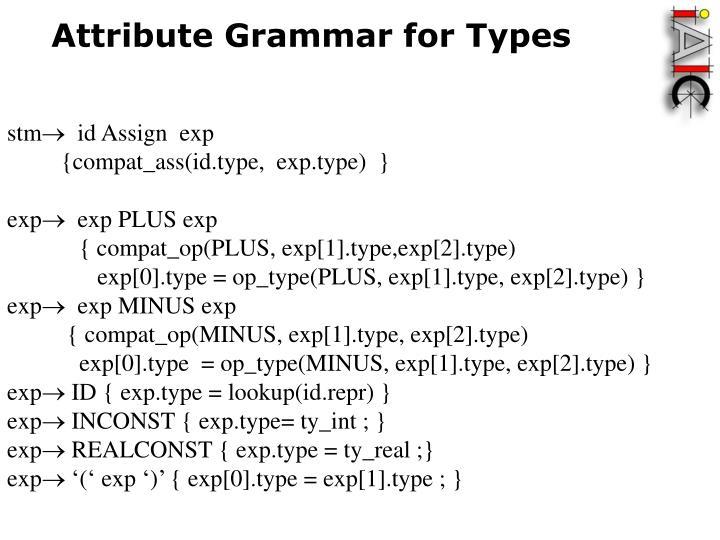 Attribute Grammar for Types