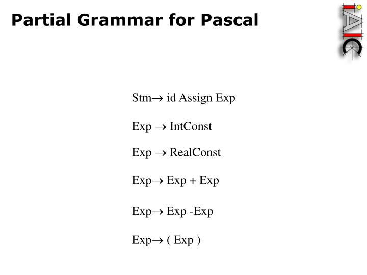 Partial Grammar for Pascal
