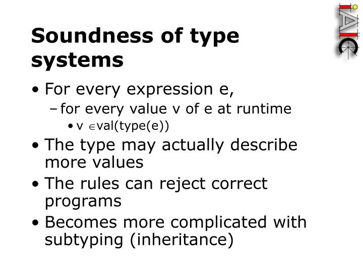 Soundness of type systems