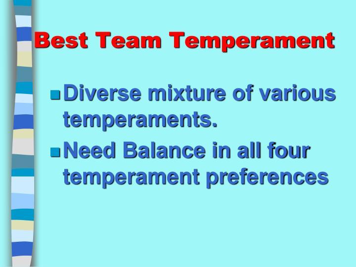 Best Team Temperament