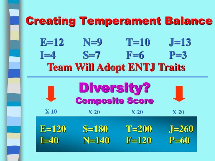 Creating Temperament Balance
