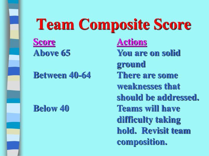 Team Composite Score
