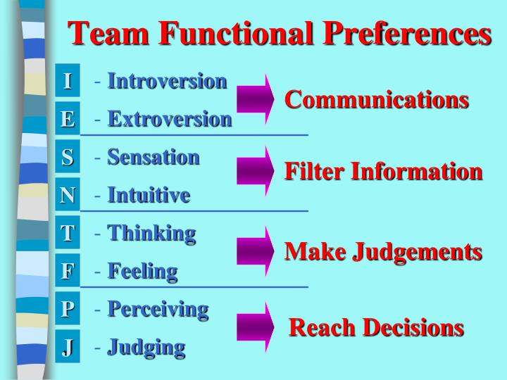 Team Functional Preferences