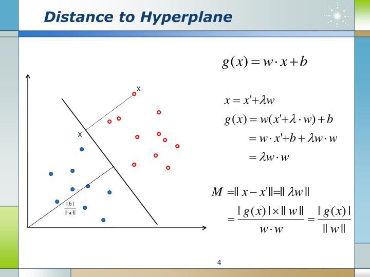 Distance to Hyperplane