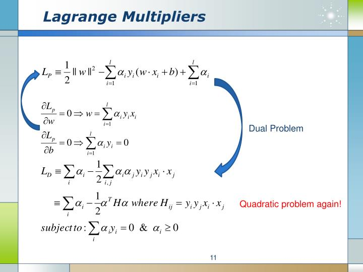 Lagrange Multipliers