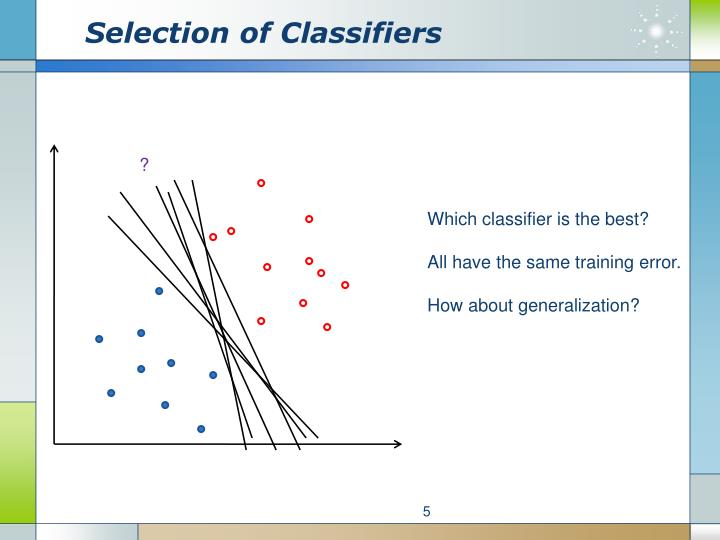 Selection of Classifiers