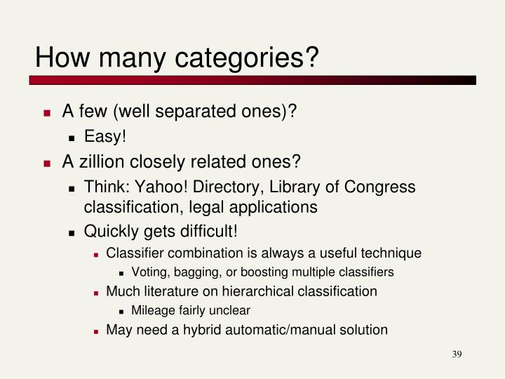How many categories?