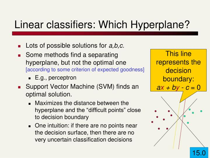 Linear classifiers which hyperplane