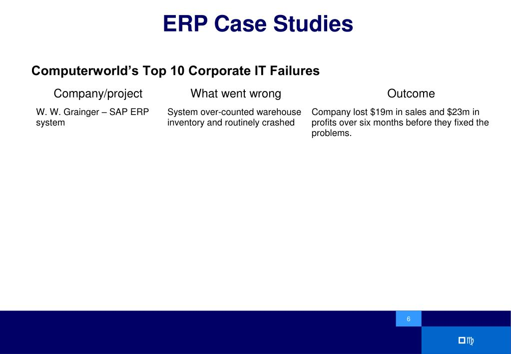 PPT - ERP Case Studies Top 10 c orporate IT f ailures Seven keys to