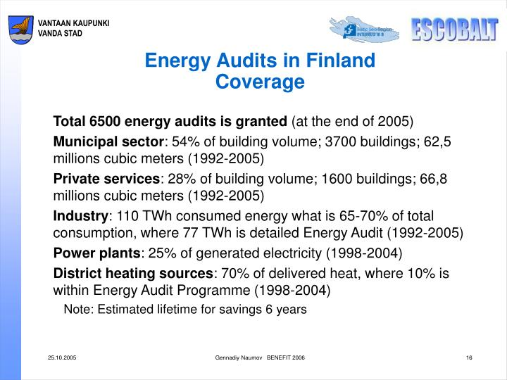 Energy Audits in Finland