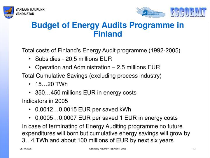 Budget of Energy Audits Programme in Finland
