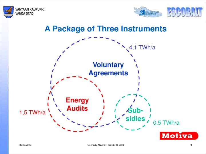 A Package of Three Instruments
