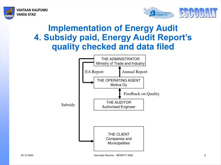 Implementation of Energy Audit