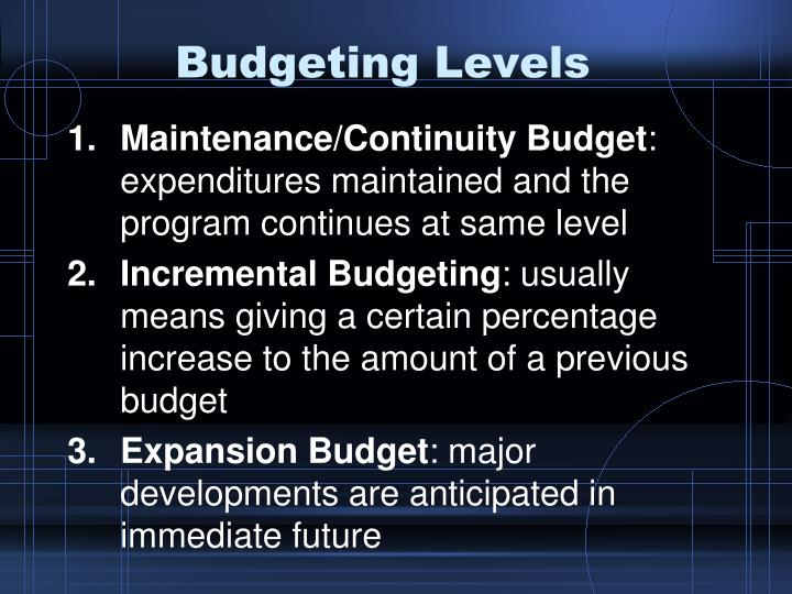 Budgeting Levels