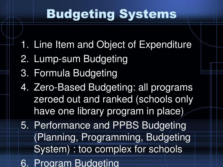 Budgeting Systems