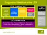 suggested hertfordshire ltb