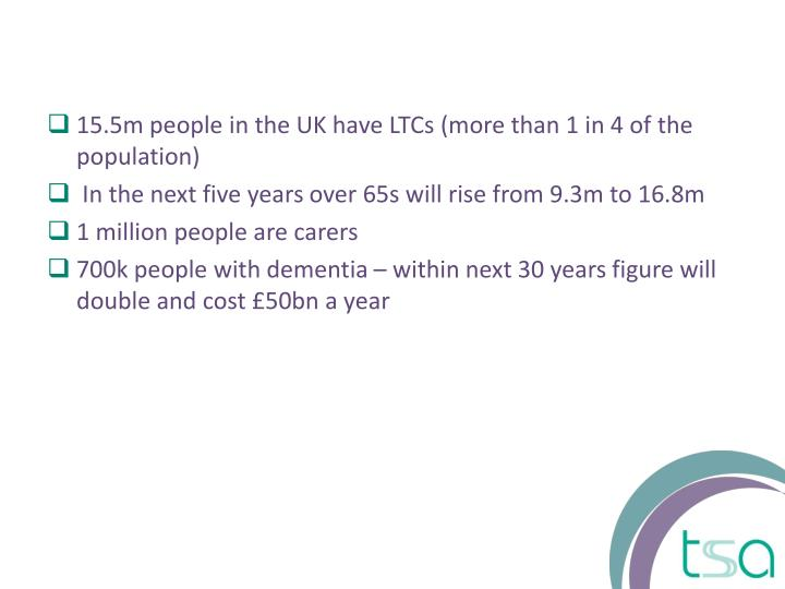 15.5m people in the UK have LTCs (more than 1 in 4 of the population)