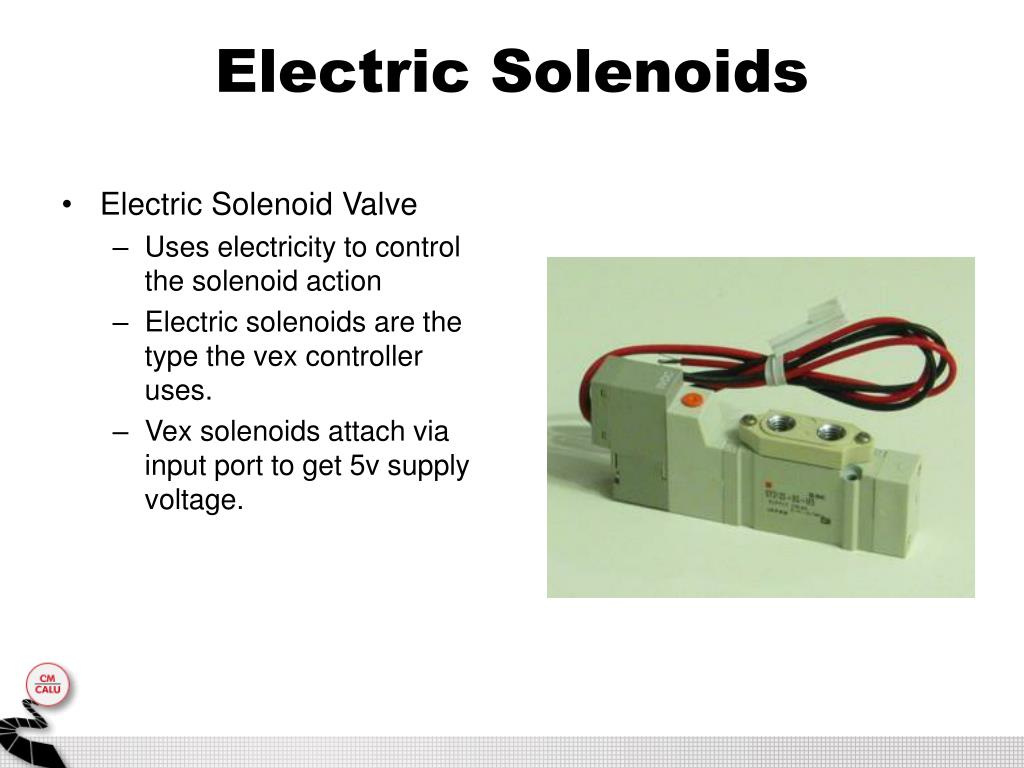 PPT - ELECTROMAGNETIC SOLENOID Resources PowerPoint Presentation