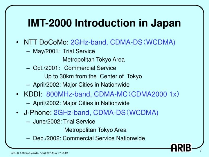 IMT-2000 Introduction in Japan