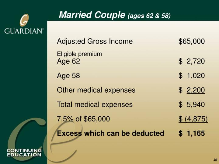 Adjusted Gross Income	$65,000