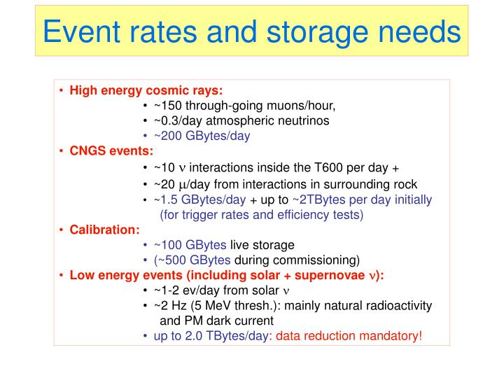Event rates and storage needs