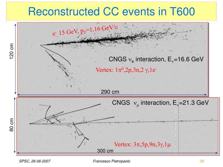 Reconstructed CC events in T600