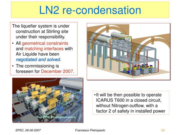 LN2 re-condensation
