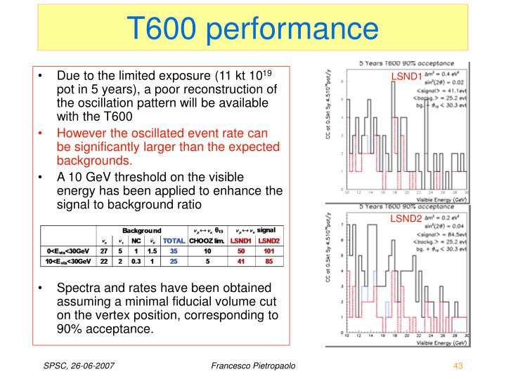 T600 performance