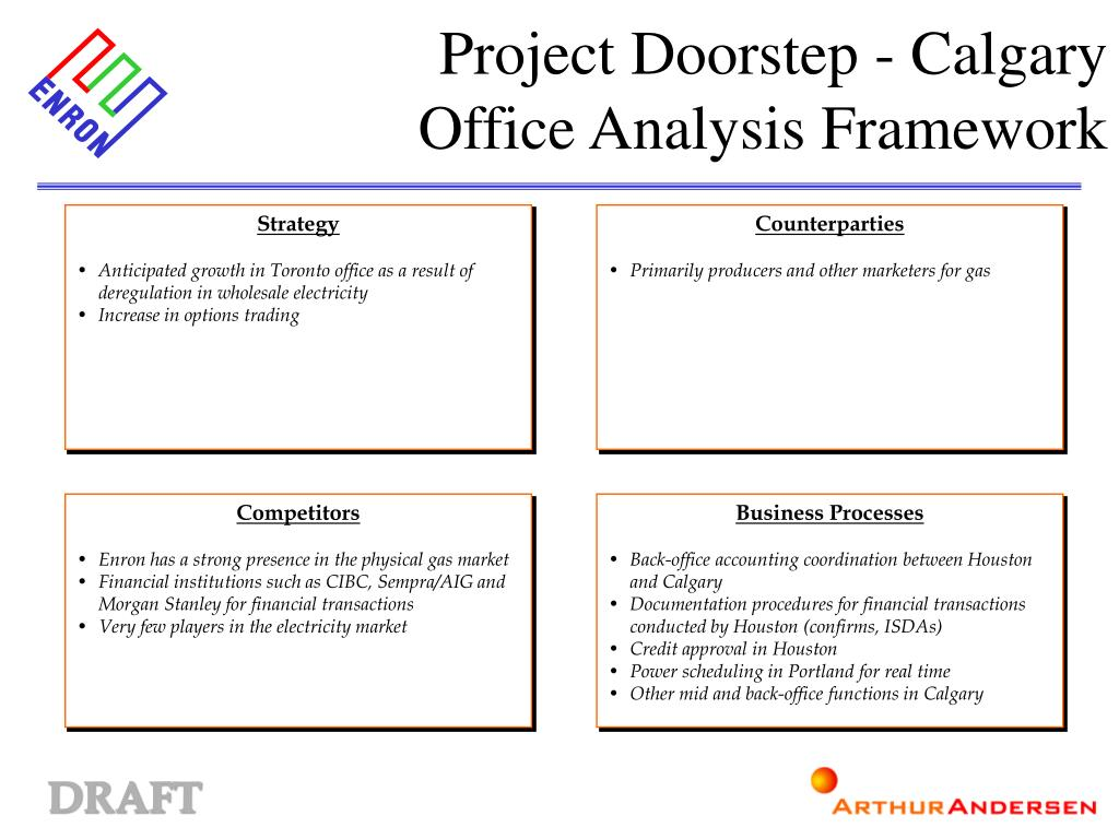 PPT - PROJECT DOORSTEP Calgary Office Visit - May 9-12, 2000