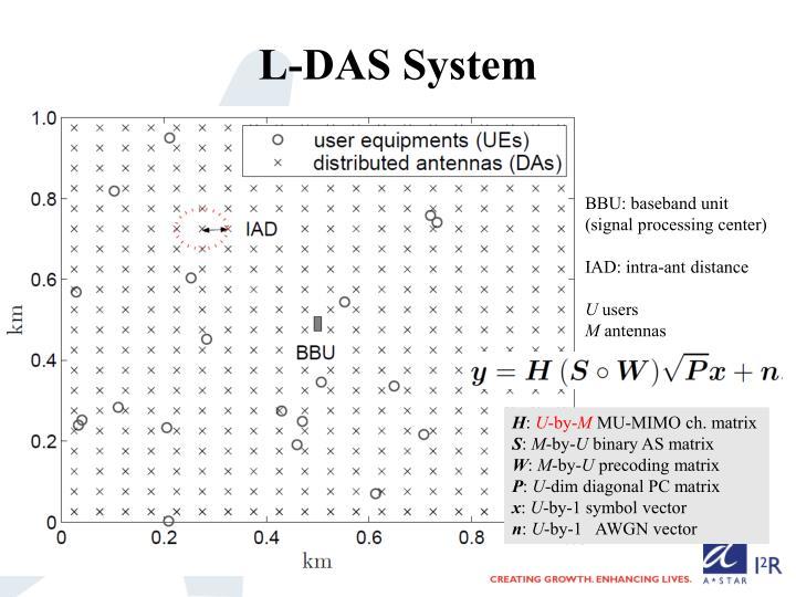 L das system