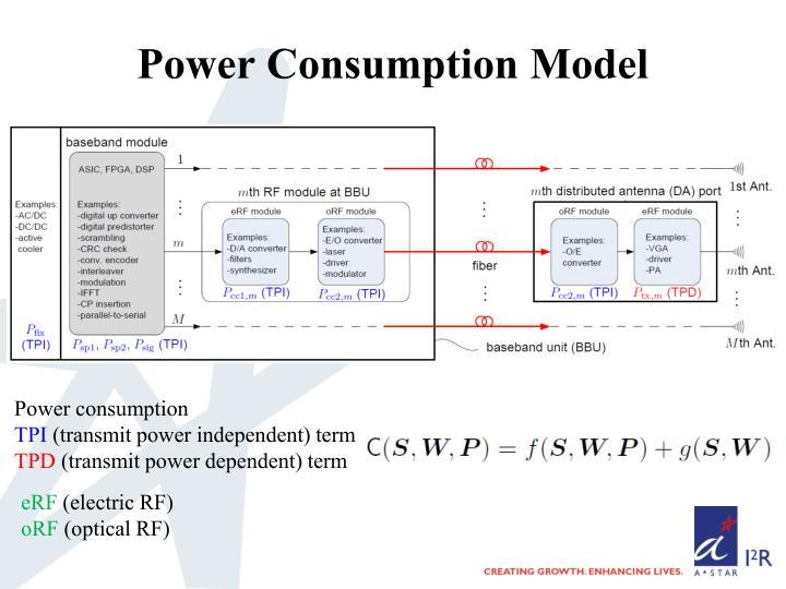 Power Consumption Model