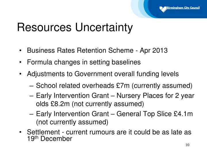 Resources Uncertainty
