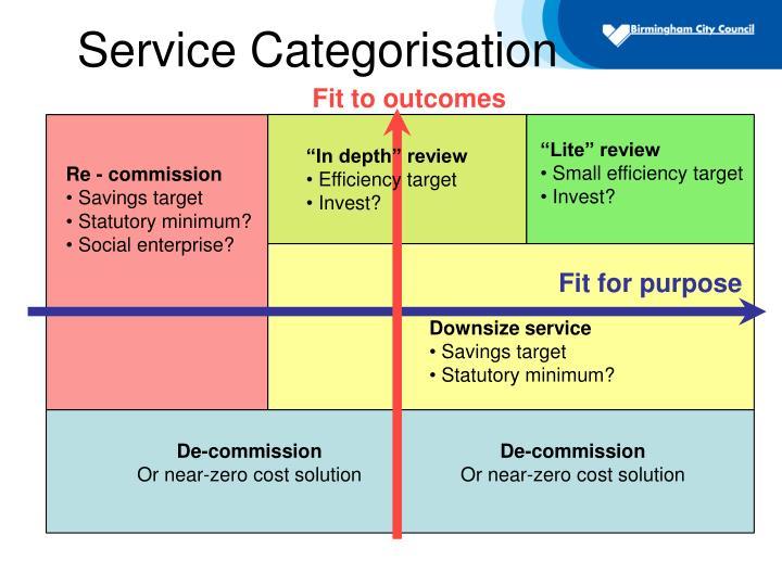 Service Categorisation