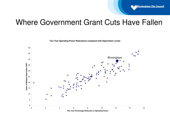 Where Government Grant Cuts Have Fallen