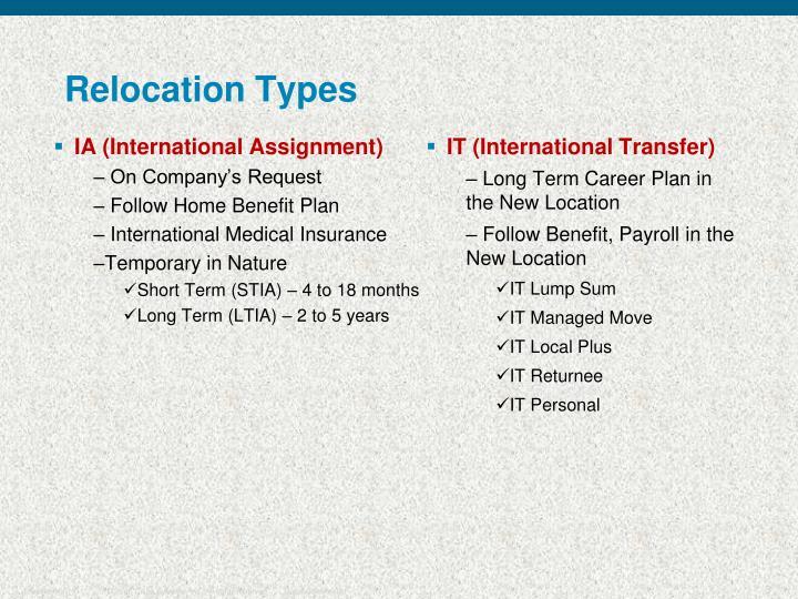 Relocation types