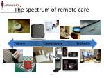 the spectrum of remote care