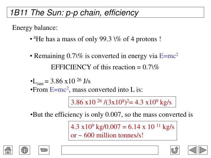 1B11 The Sun: p-p chain, efficiency