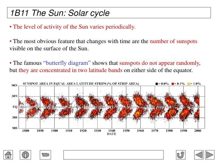 1B11 The Sun: Solar cycle