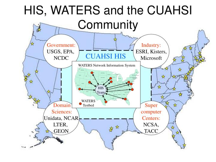 HIS, WATERS and the CUAHSI Community
