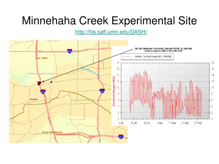 Minnehaha Creek Experimental Site